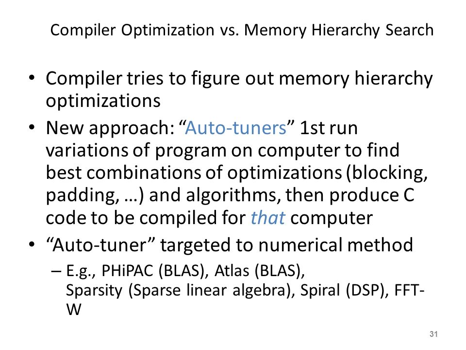 Compiler Optimization vs. Memory Hierarchy Search