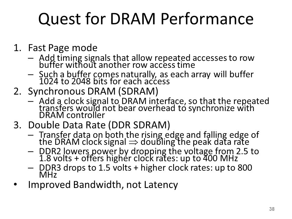 Quest for DRAM Performance