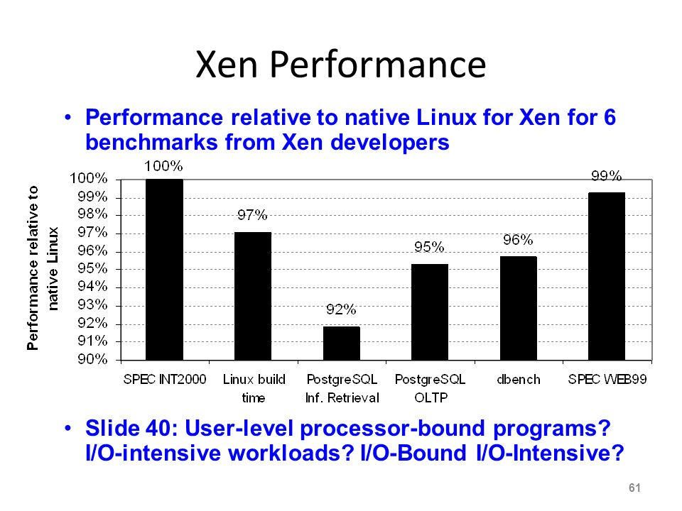 Xen Performance Performance relative to native Linux for Xen for 6 benchmarks from Xen developers.