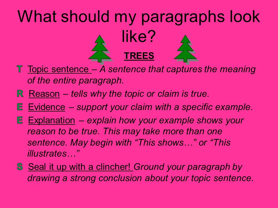 paragraph on trees