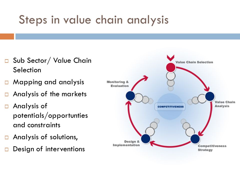 An introduction to value chain analysis ppt download steps in value chain analysis ccuart Images