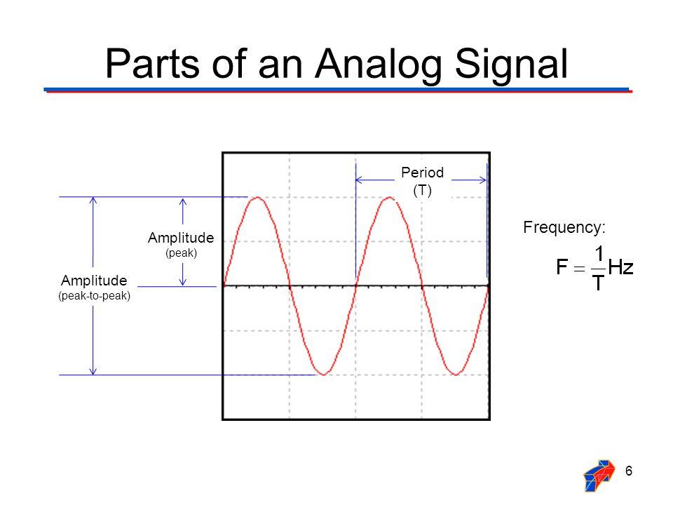 Analog Digital Signals Ppt Video Online Download