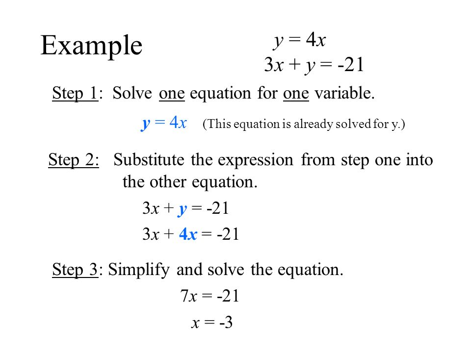 y = 4x 3x + y = -21. Example. Step 1: Solve one equation for one variable. y = 4x (This equation is already solved for y.)