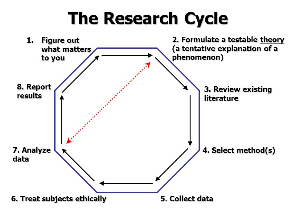 technology cause and effect essay wikipedia