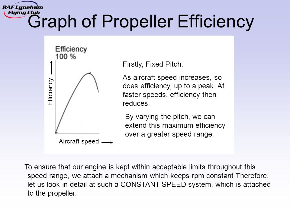 VARIABLE PITCH PROPELLER BRIEF - ppt video online download