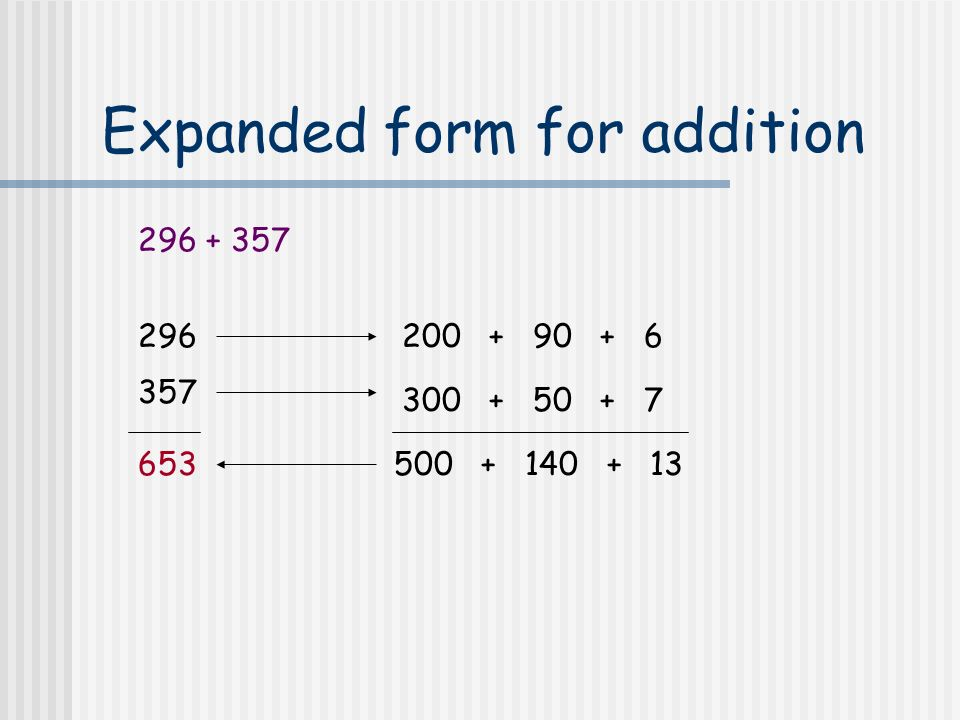 Powerpoint In The Primary Maths Classroom Ppt Video Online Download