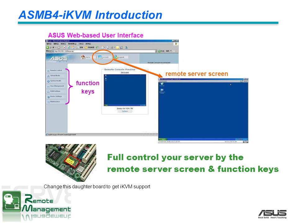 ASMB4-iKVM IPMI 2 0 Management Upgrade Kit - ppt video