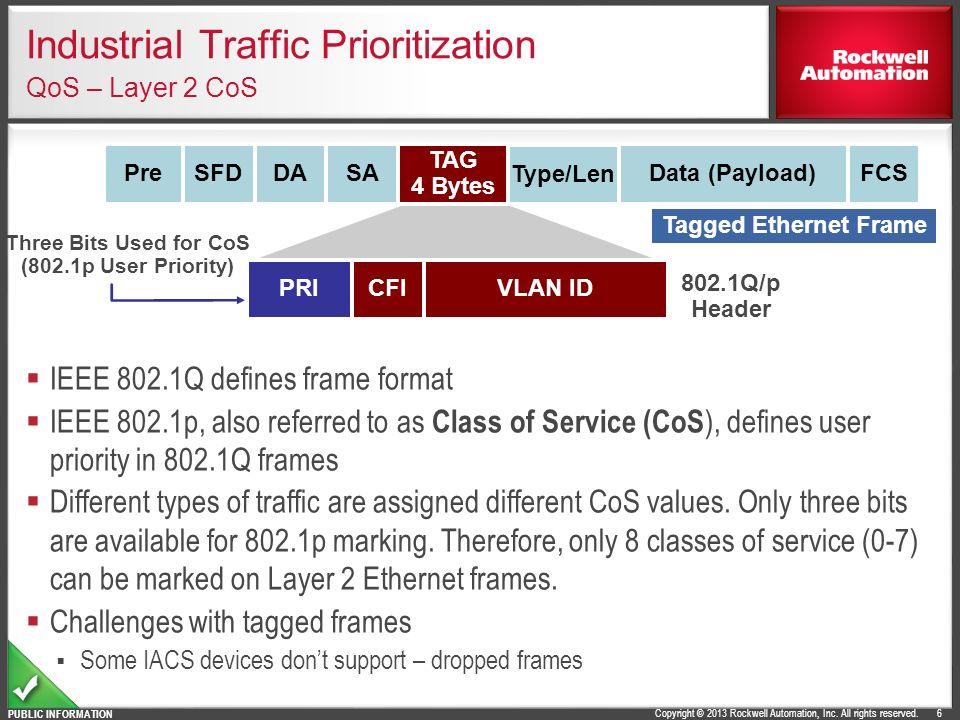 6 Industrial Traffic Prioritization