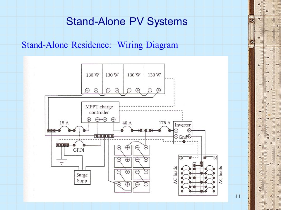 Stand-Alone PV Systems, Part 2 - ppt download on solar panel diagram, pv inverter diagram, solar system diagram, grid connection diagram, solar array diagram, residential pv system diagram, pv system voltage, pv system block diagram,
