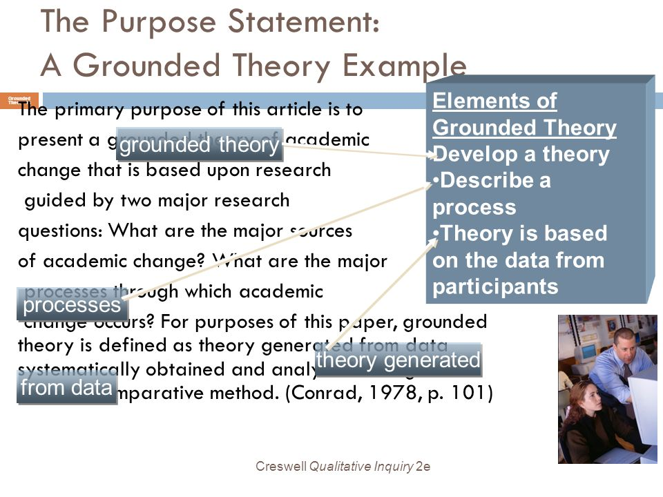 how to write a purpose statement for a research paper