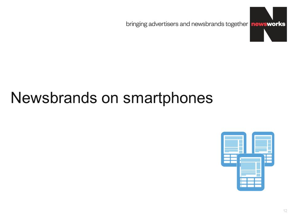 Newsbrands on smartphones