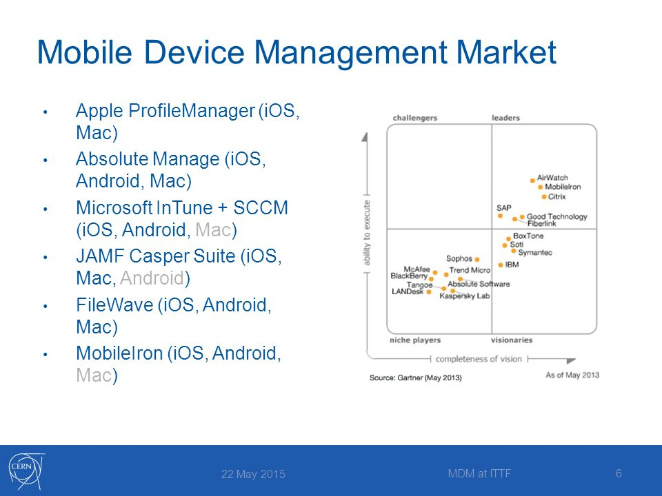 Self service for mac and mobiles at cern ppt video online download mobile device management market ccuart Images