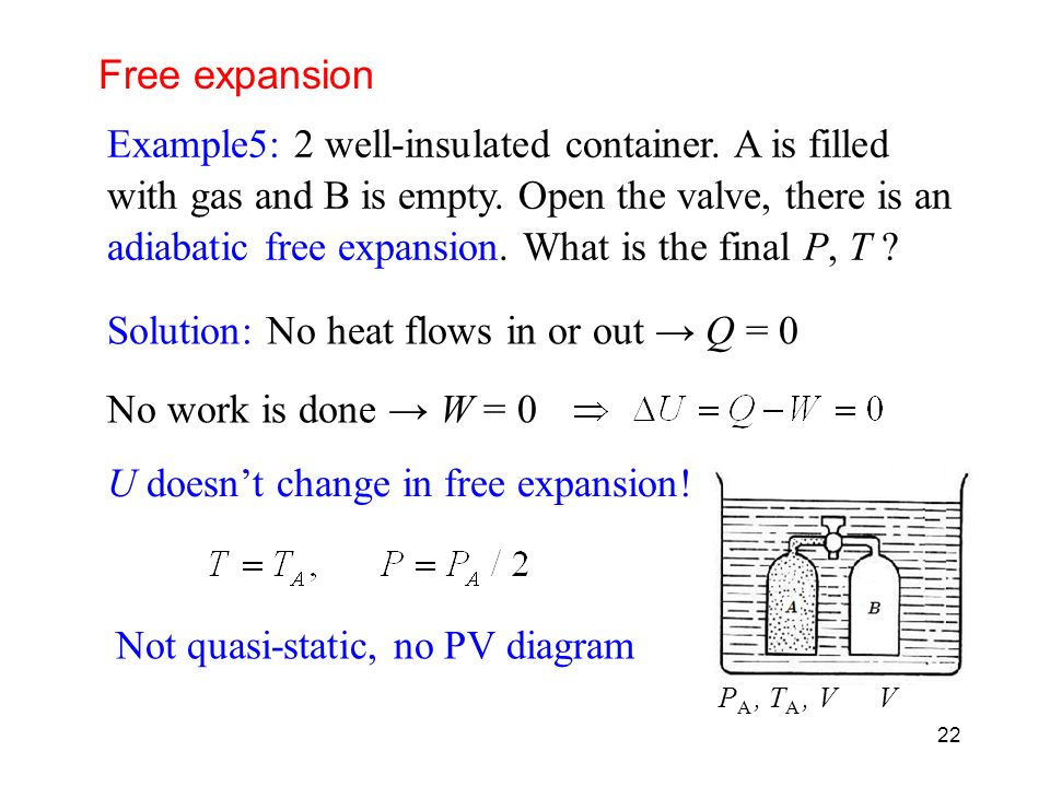 Heat the first law of thermodynamics ppt download 22 solution ccuart Gallery