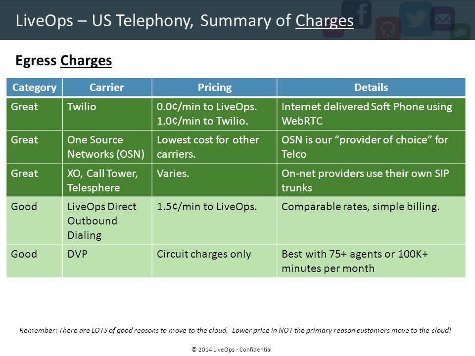 Call Flow & Telephony Options - ppt video online download