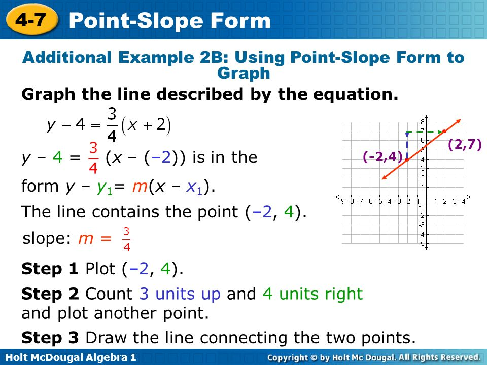 Point Slope Form 4 7 Warm Up Lesson Presentation Lesson Quiz Ppt