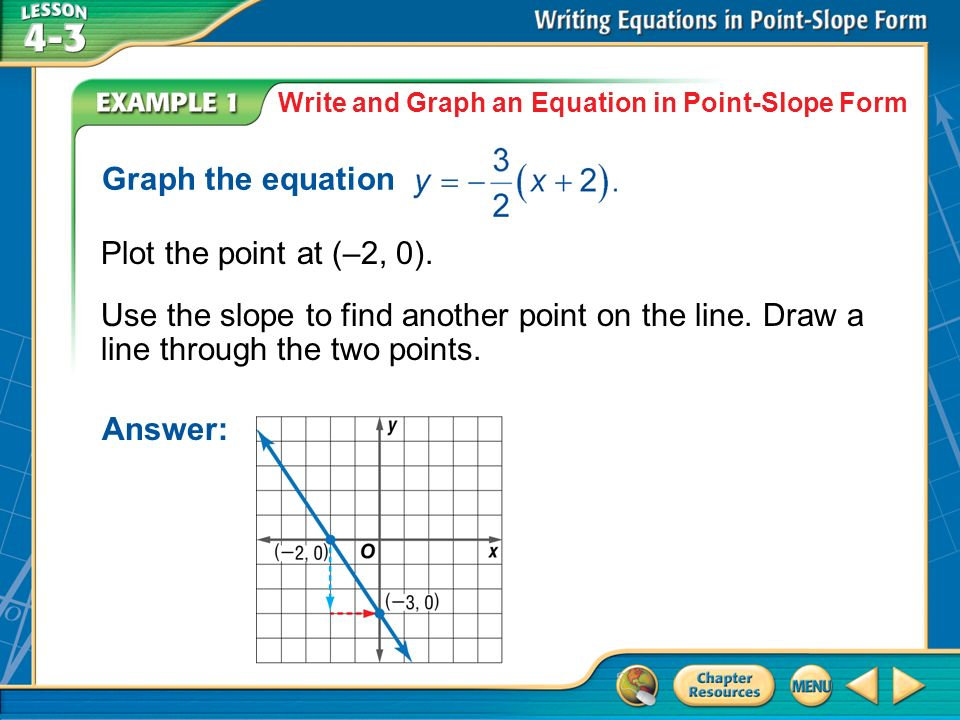 Write Equations Of Lines In Point Slope Form Ppt Video Online