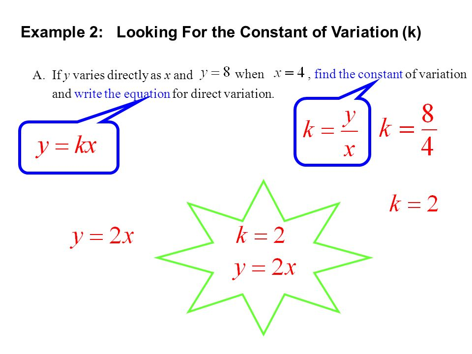 Example 2: Looking For the Constant of Variation (k)
