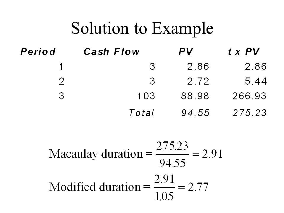 Managing bond portfolios: bond strategies, duration, modified.