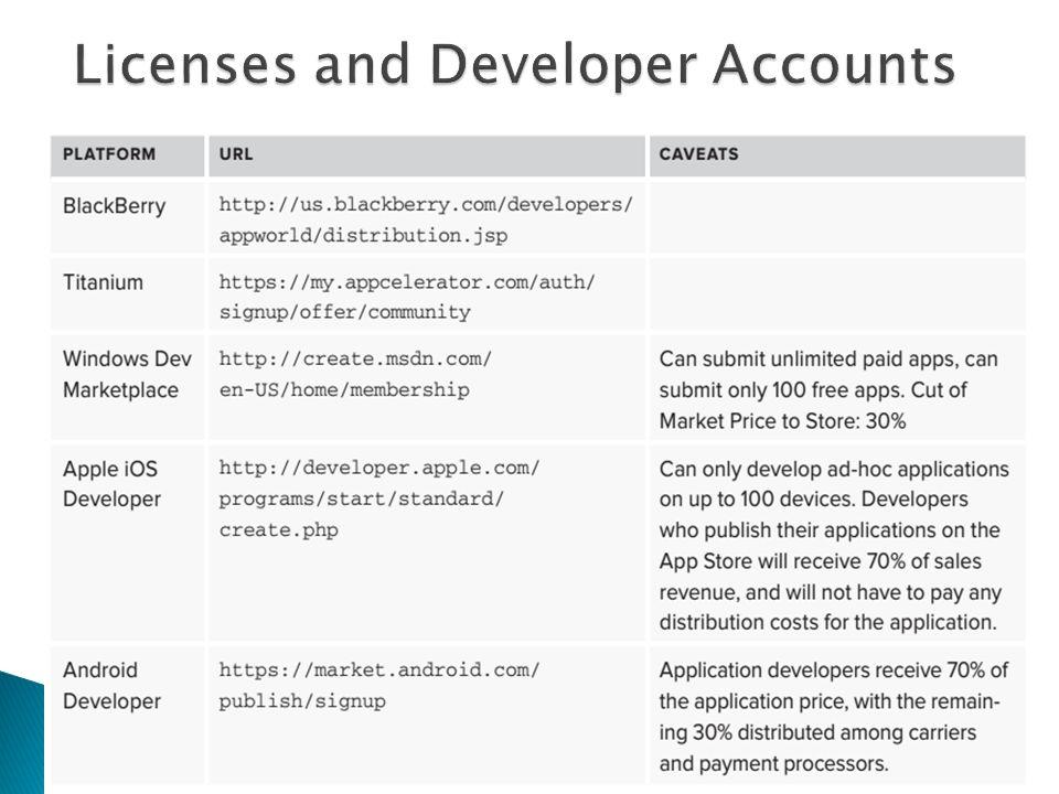 Mobile Applications: Unit - I - ppt video online download