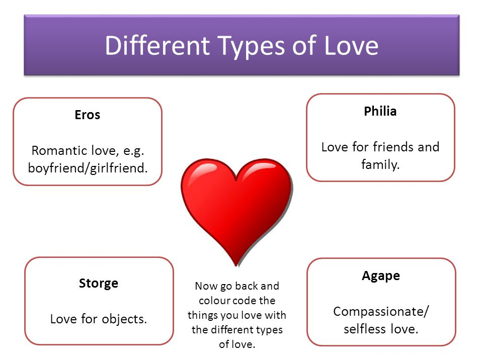 the different types of love - 960×720