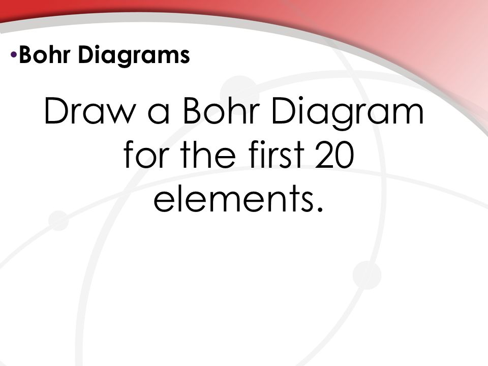 bohr-rutherford diagram how to draw