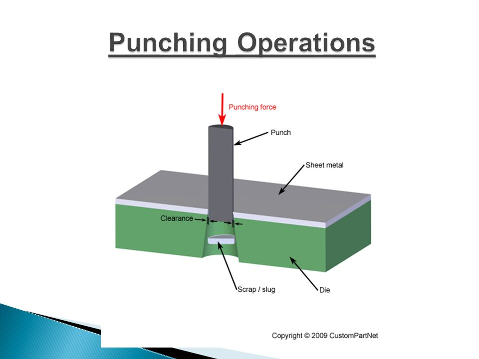 Sheet Metal Process Ppt Video Online Download