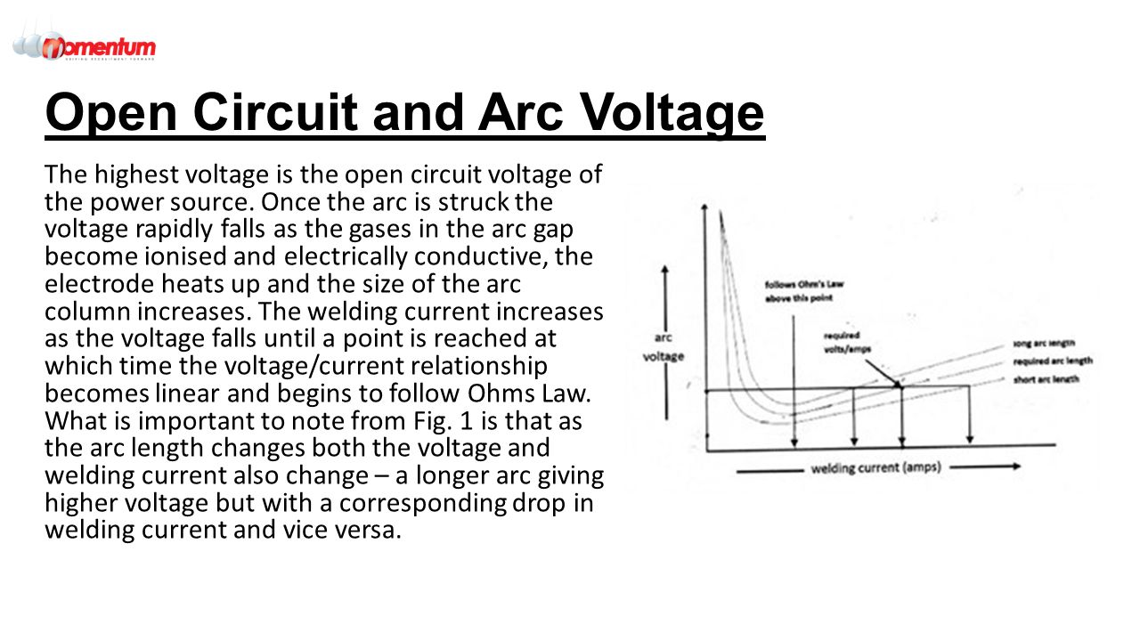 Qeta 018 Manual Metal Arc Mma Welding Ppt Download Welder Wiring Diagram Color Open Circuit And Voltage
