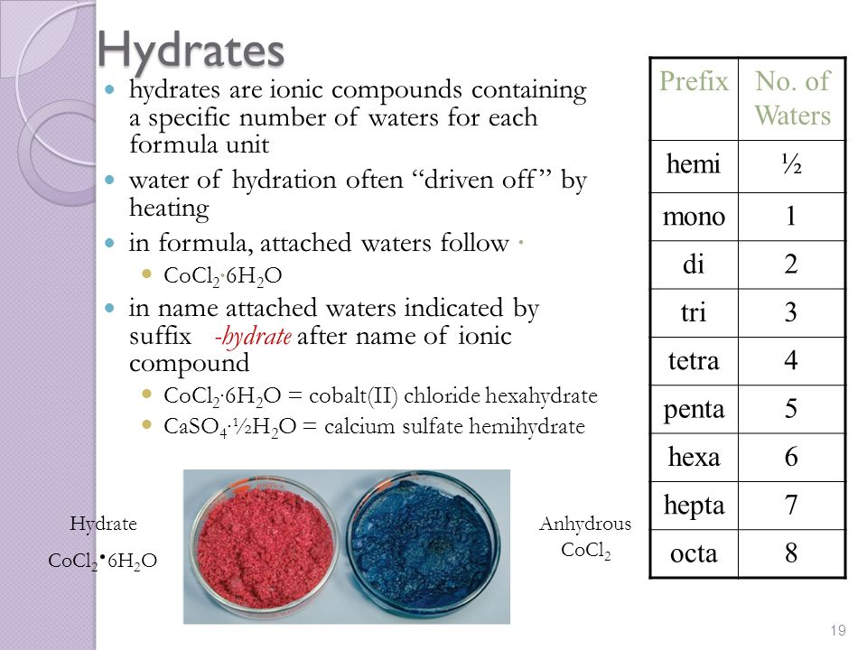 hydrated compounds When using a hydrated compound, the attached water molecules contribute water to the solution, potentially diluting the final concentration (if the solvent is water) therefore, you must account for the contribution of water from the hydrated compound when determining the volume of.