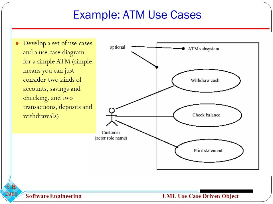 Simple definition of use case diagram circuit connection diagram object oriented analysis uml use case driven object modeling ppt rh slideplayer com activity diagram definition ccuart Gallery