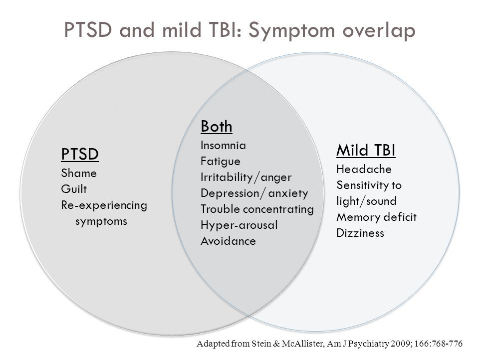 Traumatic Brain Injury Tbi Outcomes July Ppt Video