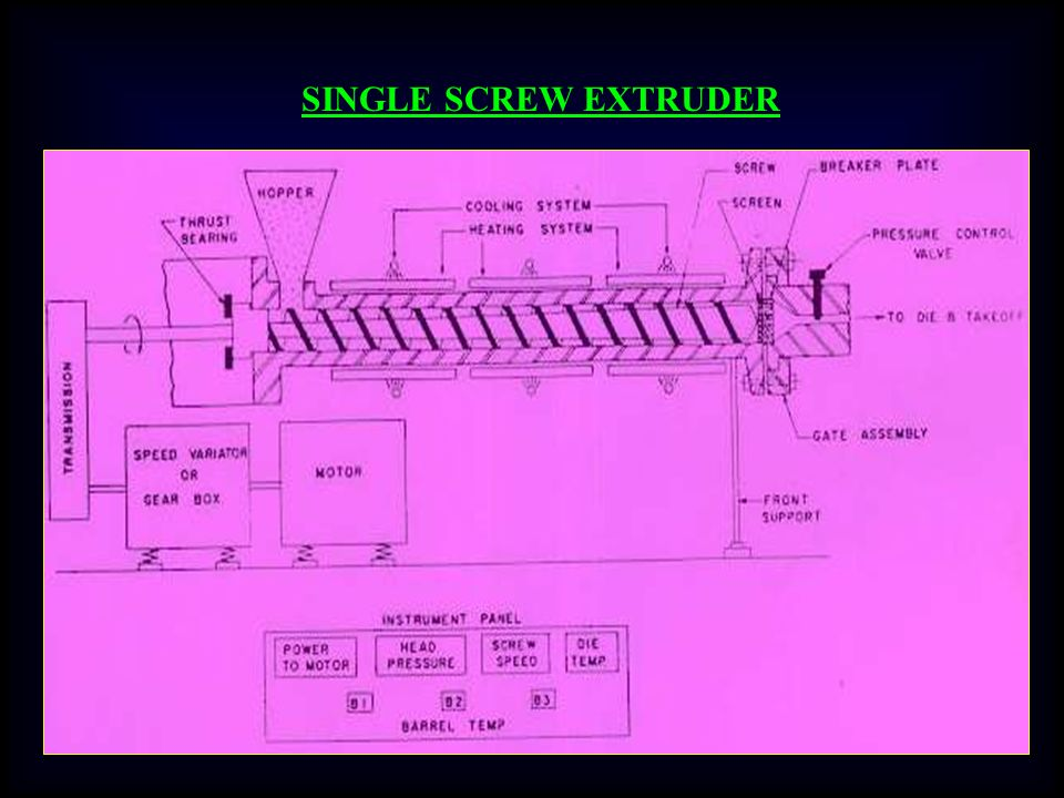 EXTRUSION PROCESS PRESENTED BY ALOK KUMAR  - ppt video online download
