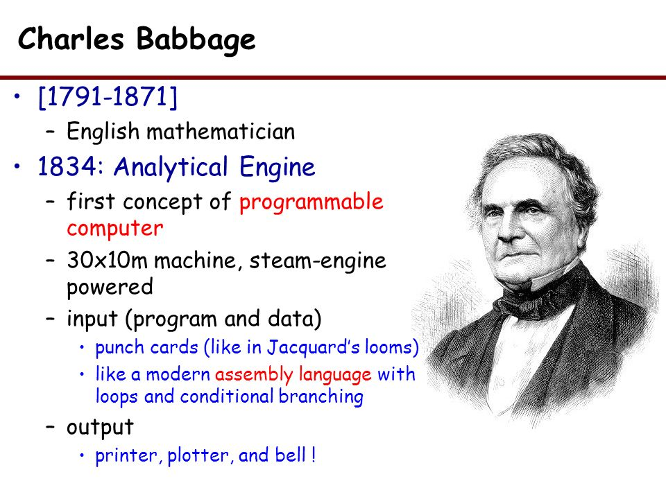 charles babbage when he invented the computer