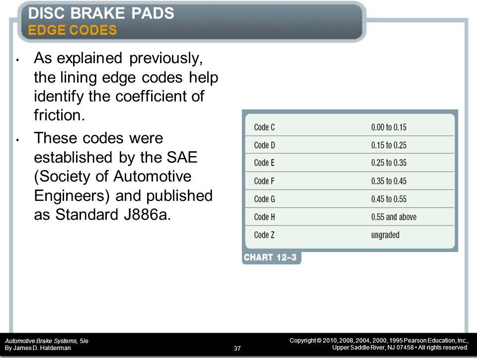 CHAPTER 12 Disc Brakes  - ppt video online download