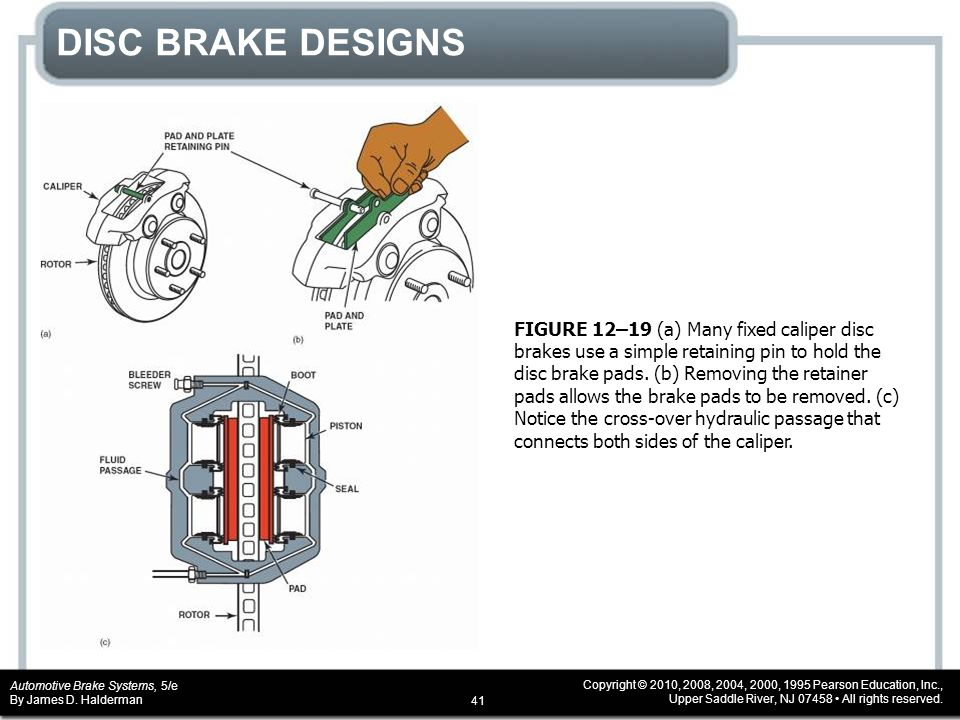 Hydraulic disc brake ppt