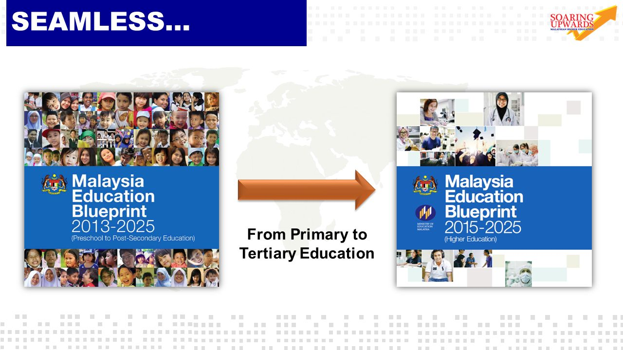 Ministry of higher education ppt video online download from primary to tertiary education malvernweather Images