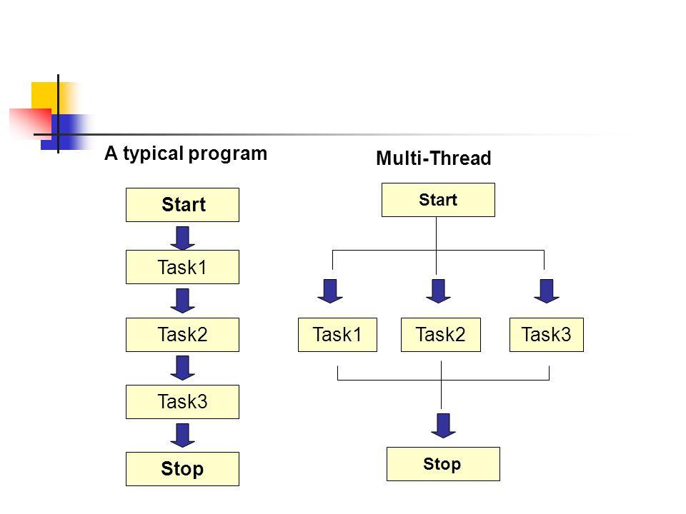 Common multi-threading mistakes in java calling run() instead of.