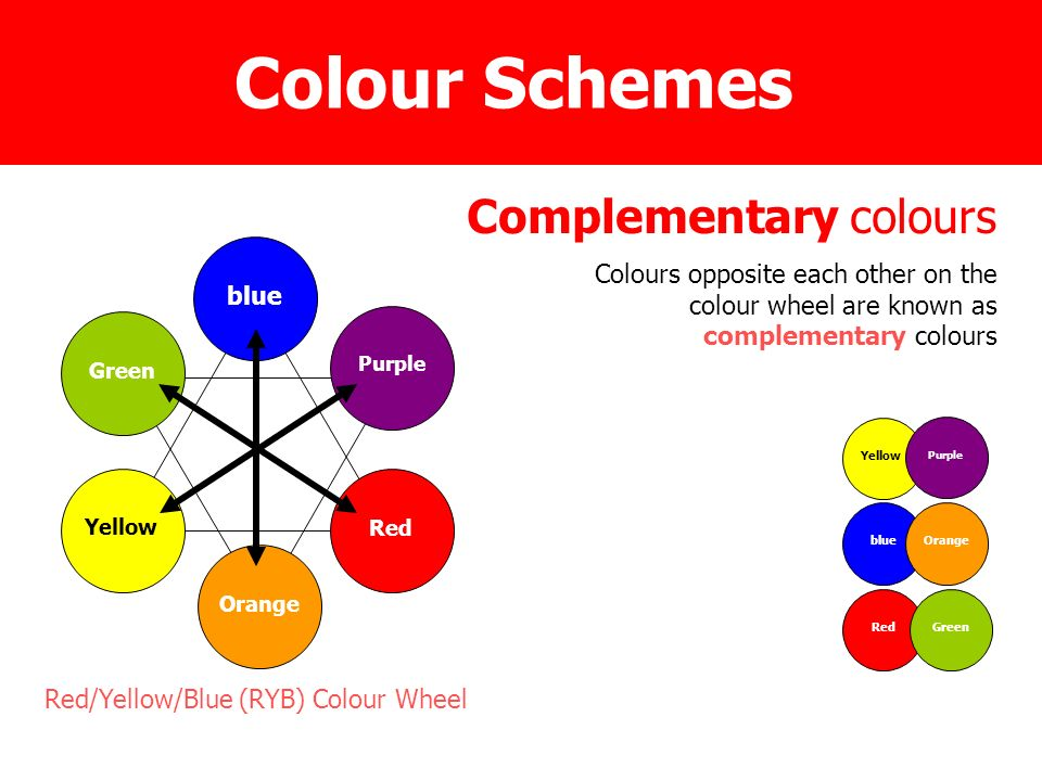 The 12 Colour Ryb Or Artistic Colour Wheel Ppt Video Online Download