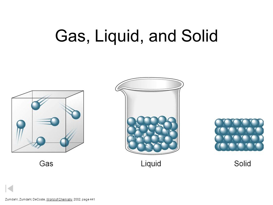 solid liquid and gas classification of matter separation techniques ppt video online download. Black Bedroom Furniture Sets. Home Design Ideas