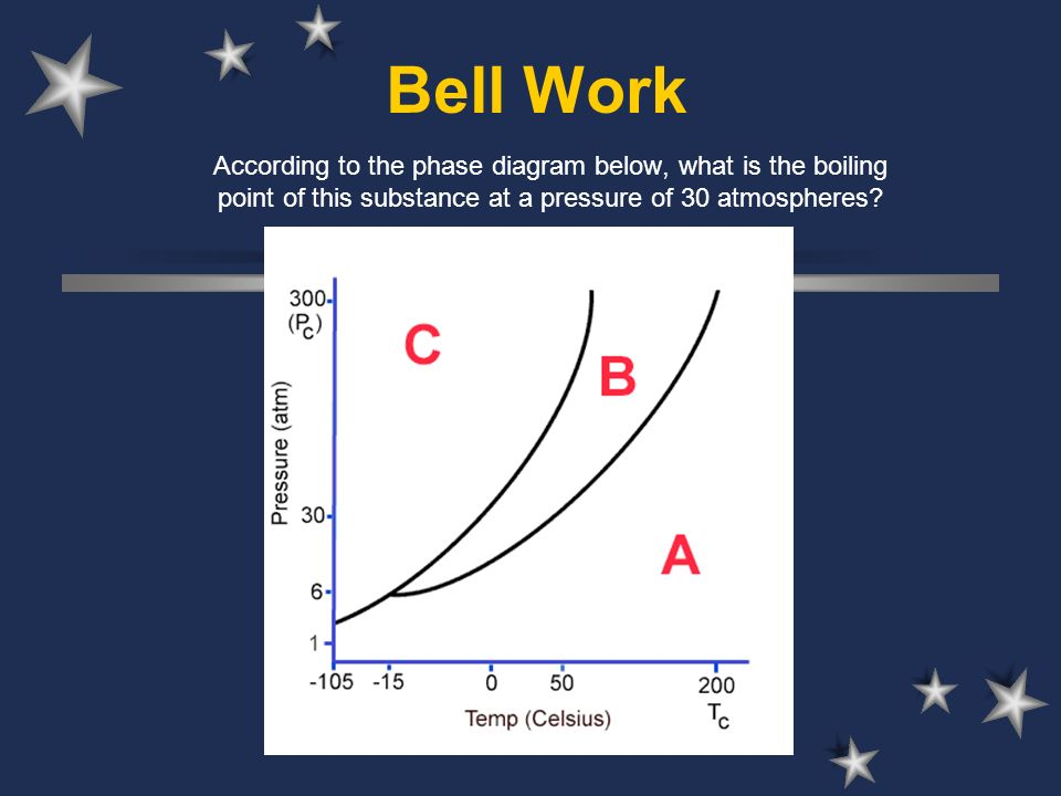 Bell Work According To The Phase Diagram Below What Is The Boiling