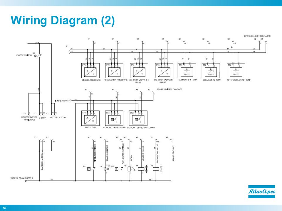 atlas copco wiring schematic xas 1800 jd7 compressors committed to sustainable productivity  xas 1800 jd7 compressors committed to