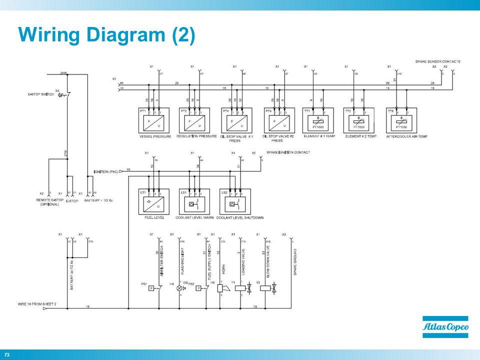atlas copco compressor wiring diagram wire center u2022 rh marstudios co Atlas Copco Compressor Parts atlas copco compressor electrical diagram