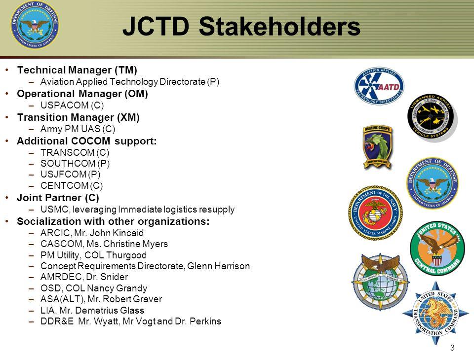Unmanned Cargo/Logistics Resupply JCTD Proposal Brief (FY11