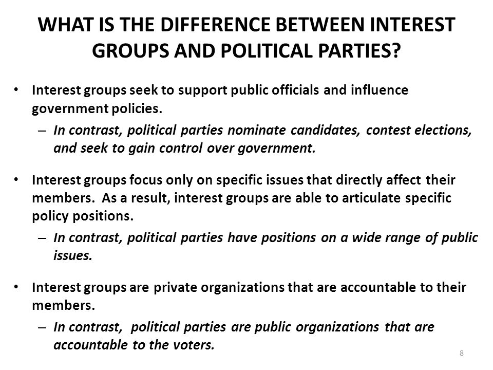 the difference between political parties
