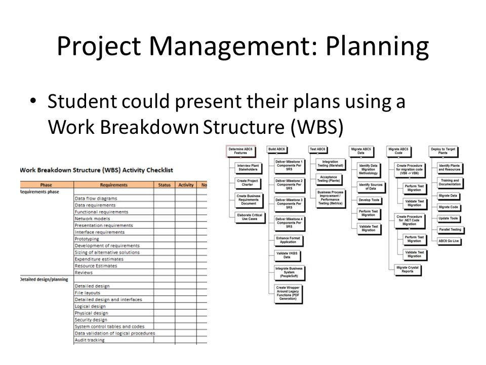 20 Project Management Planning