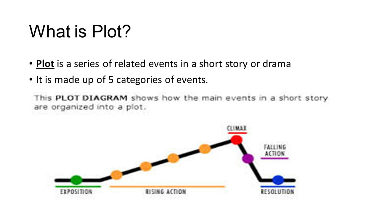 Plot setting and conflict ppt video online download what is plot plot is a series of related events in a short story or ccuart Images
