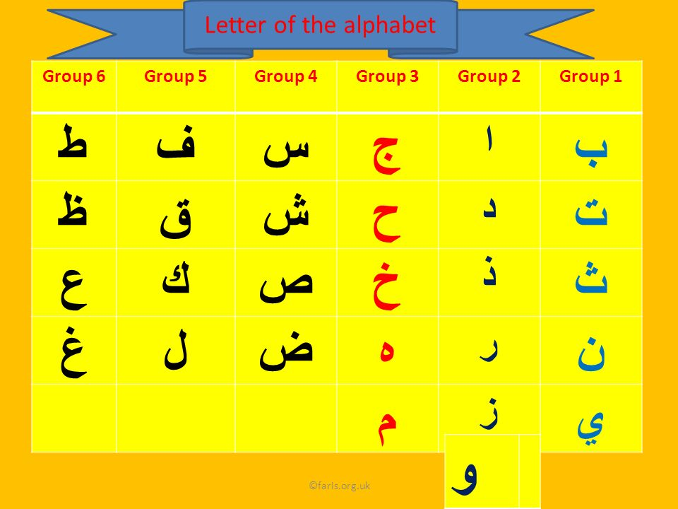 ae8fbaaf438d5 Alphabet ©faris.org.uk. - ppt video online download