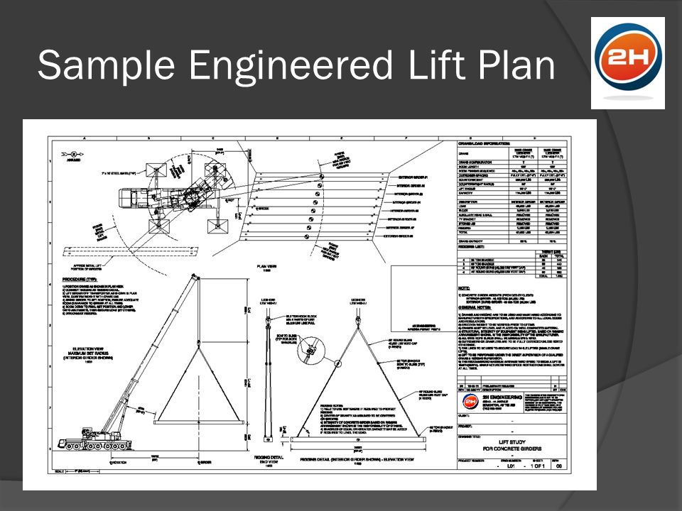 CRITICAL LIFTS Crane Rigging Conference Edmonton AB Ppt