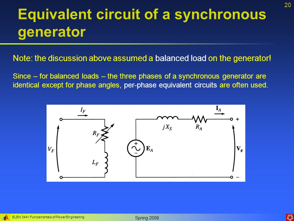Lecture 7: Synchronous machines - ppt download on starter motor diagram, ac motor wiring diagram, ge electric motor wiring diagram, permanent magnet motor diagram, synchronous motor starter schematic, synchronous motor winding diagram,