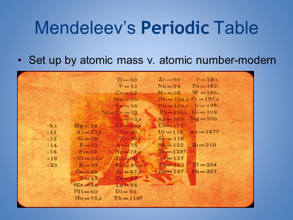 61 the periodic table ppt video online download mendeleevs periodic table urtaz Image collections