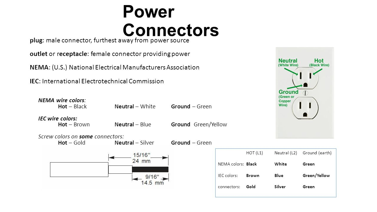 Eet286 Fall 2015 Follow Up Four Types Of Clinical Equipment Ppt Iec Wiring Color Diagram 3 Power Connectors